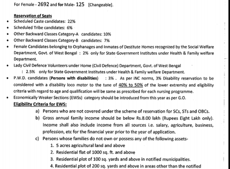 West Bengal Government Health Department Admission - Nursing and Midwifery (GNM) Course 2020