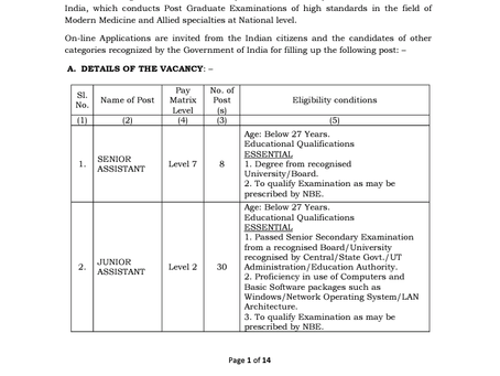 NBE Recruitment 2021: Senior, Junior Assistant & Junior Accountant Posts