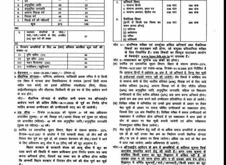 Bihar Public Service Commission (BPSC) Recruitment 2020: Auditor Posts