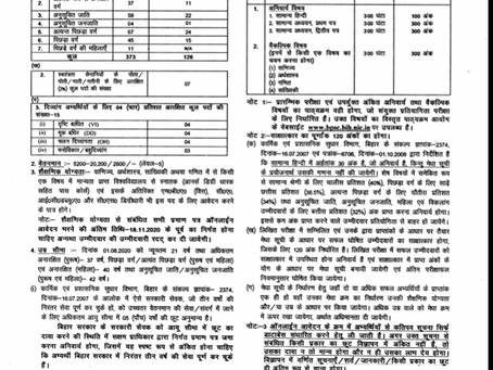 Bihar Public Service Commission (BPSC) Recruitment 2020: Auditor Posts