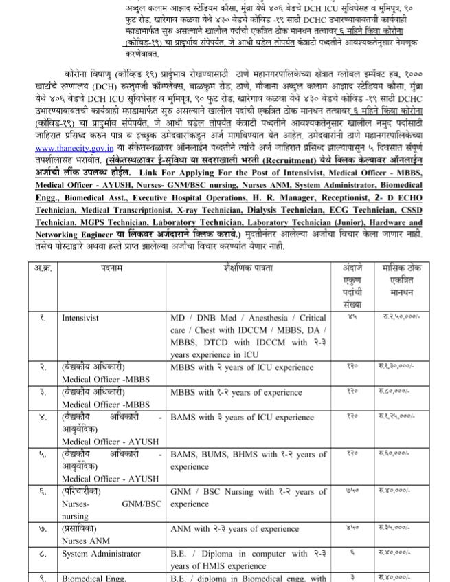 Thane Municipal Corporation, Maharashtra Recruitment 2020 - 1901 Vacancies