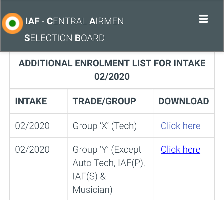 Indian Air Force Recruitment 2020 - Airmen (Group X & Y) (Intake:02/2020) Additional Enrolment List Released