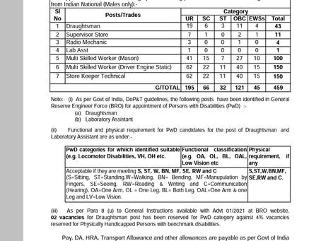 Border Roads Organisation (BRO) Recruitment 2021: 459 Vacancies