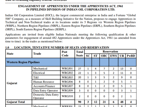 Indian Oil Corporation Limited (IOCL) Recruitment 2020: Trade & Technician Apprentice, DEO Vacancies