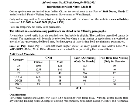 West Bengal Health Dept. Recruitment 2021: 8634 Vacancies