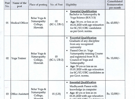 District Health and Family Welfare Society,  (DHFSW), Howrah (WB) Recruitment 2020: Various Posts