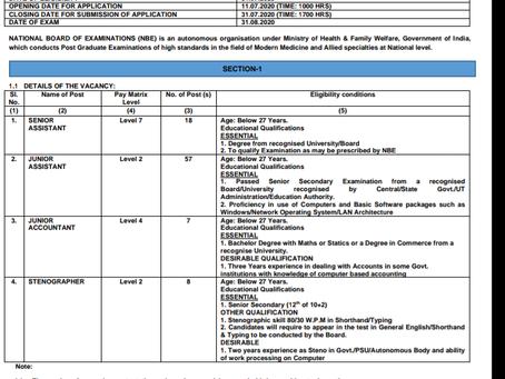 National Board of Examinations (NBE) Recruitment 2020 – 90 Sr Asst, Jr Asst and Other Posts