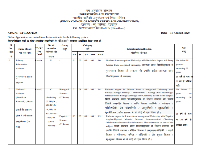 Forest Research Institute (FRI), Dehradun Recruitment 2020: 107 Group C Vacancies