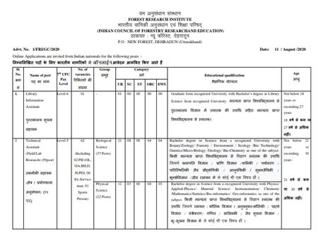 Forest Research Institute (FRI), Dehradun Recruitment  2020: 107  Group C Vacancies