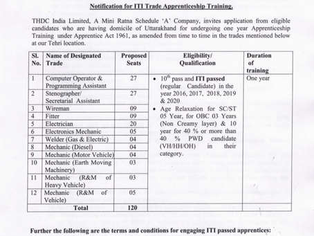 THDC India Limited Recruitment 2020: Trade Apprentice Vacancies