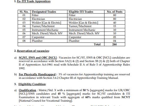 Uranium Corporation of India Limited (UCIL) Recruitment 2020- ITI Trade Apprentice Vacancies