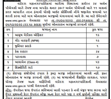 Vadodara Municipal Corporation (VMC), Gujarat Recruitment 2020: MO, Clerk, Peon & Security Guard