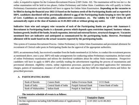 IBPS Clerk XI Exam 2021: Notification Out