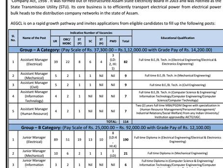 Assam Electricity Grid Corporation Limited (AEGCL) Job 2020