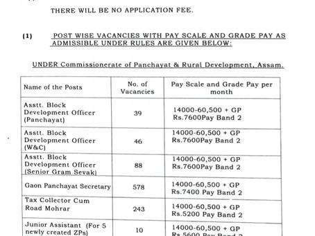 Panchayat & Rural Development (PNRD), Assam Recruitment 2020 - 1004 Various Vacancies
