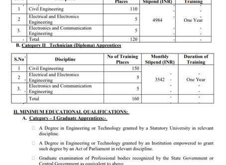 PWD, Tamil Nadu Recruitment 2020: Graduate & Technician (Diploma) Apprentice Posts