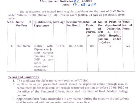 Government Medical College (GMC), Jammu Recruitment 2020 - Staff Nurse Vacancies