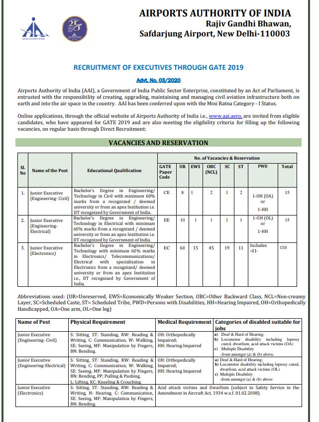 Airports Authority of India (AAI) Recruitment 2020 - Junior Executive (Civil, Electrical, Electronic) vacancies