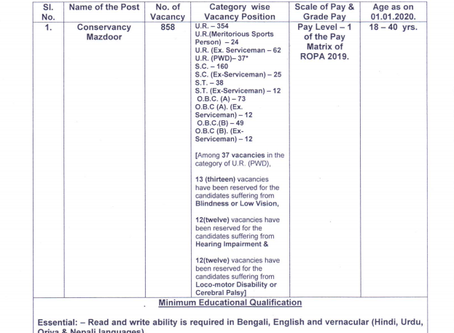 West Bengal Municipal Service Commission Recruitment 2020 - 858 Conservancy Mazdoor