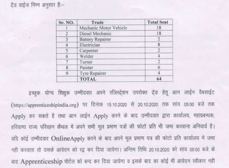 Haryana Roadways Recruitment 2020: Apprentice Vacancies