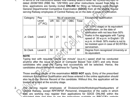 Central Railway Recruitment 2020- Senior and Junior Clerk Vacancies
