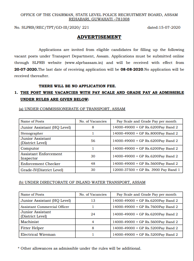 Assam Police Recruitment 2020 - 225 Junior Assistant, Stenographer, Assistant Enforcement Inspector and Various Posts