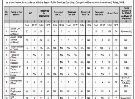 Assam Public Service Commission (Assam PSC) Recruitment 2020 - 331 Various Vacancies