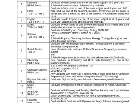 HAL Teacher Recruitment Notification 2021-22