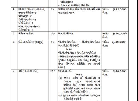 Surat Municipal Corporation Recruitment 2020: 392 Vacancies For Nurse, Aya and Other Posts