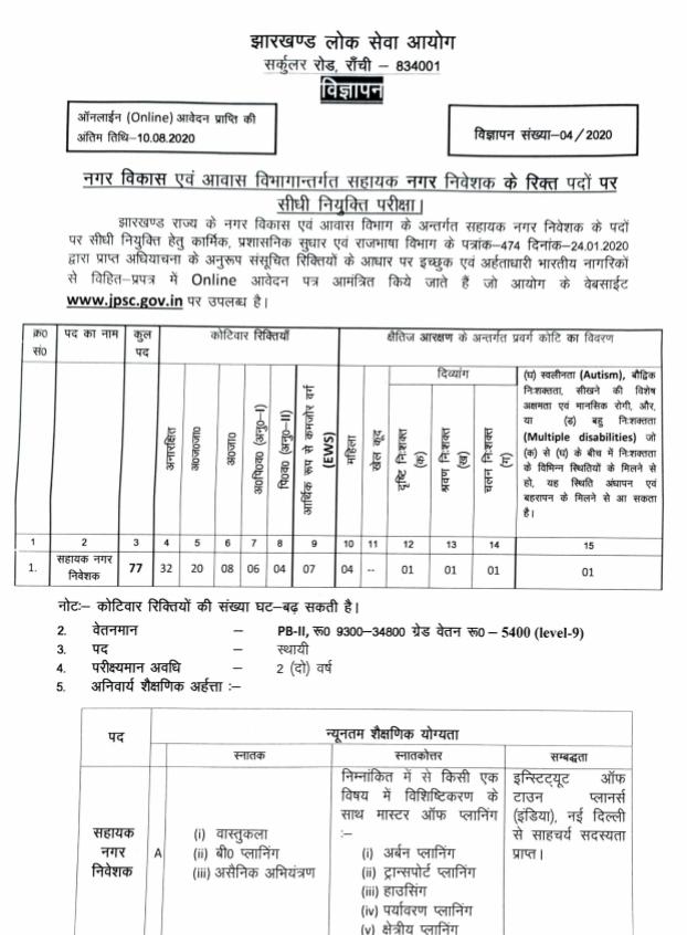 Jharkhand Public Service Commission (JPSC) Recruitment 2020 - 77 Assistant Planner Posts
