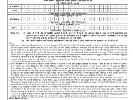 RPSC Police SI Recruitment 2021: 859 Vacancies