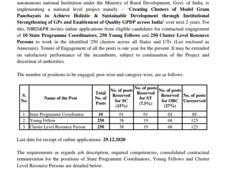 National Institute of Rural Development & Panchayati Raj (NIRD&PR) Job 2020