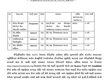Gujarat Job: Amdavad Municipal Corporation Apprentice Vacancies