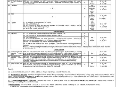 Indian Navy SSC Officer Recruitment 2021: 181 Vacancies