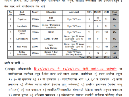 Zila Parishad Solapur Recruitment 2020 – 3755 Physician, Anesthetist, Medical Officer & Other Posts