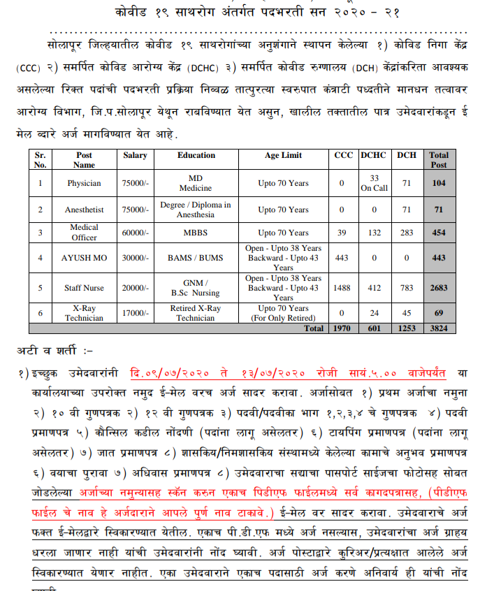 Solapur Recruitment 2020 – 3755 Physician, Anesthetist, Medical Officer & Other Posts