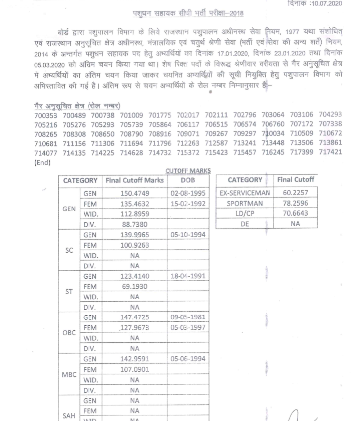 Rajasthan Subordinate and Ministerial Services Selection Board (RSMSSB) - Livestock Assistant Final Selection List II and Cutoff Marks Declared