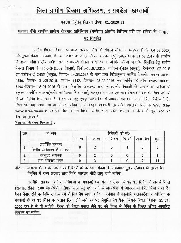 Rural Development Depart (RDD), Jharkhand Recruitment 2020 - Tecnical Asst, Computer Asst & Village Employment Servent Posts