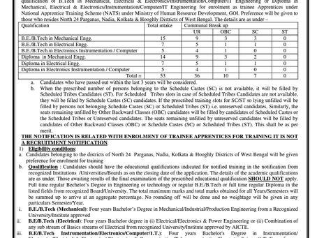 Rifle Factory Ishapore Graduate & Technician Apprentice Recruitment 2021
