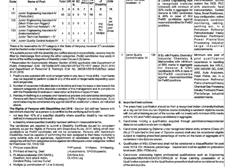 IOCL Recruitment 2020: Junior Engineering Assistant IV & Junior Quality Control Analyst IV
