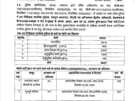 Uttar Pradesh Police Recruitment 2021: 9534 Vacancies