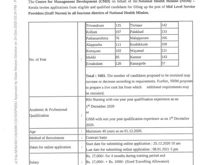 Centre for Management Development (CMD), Kerala Recruitment 2020