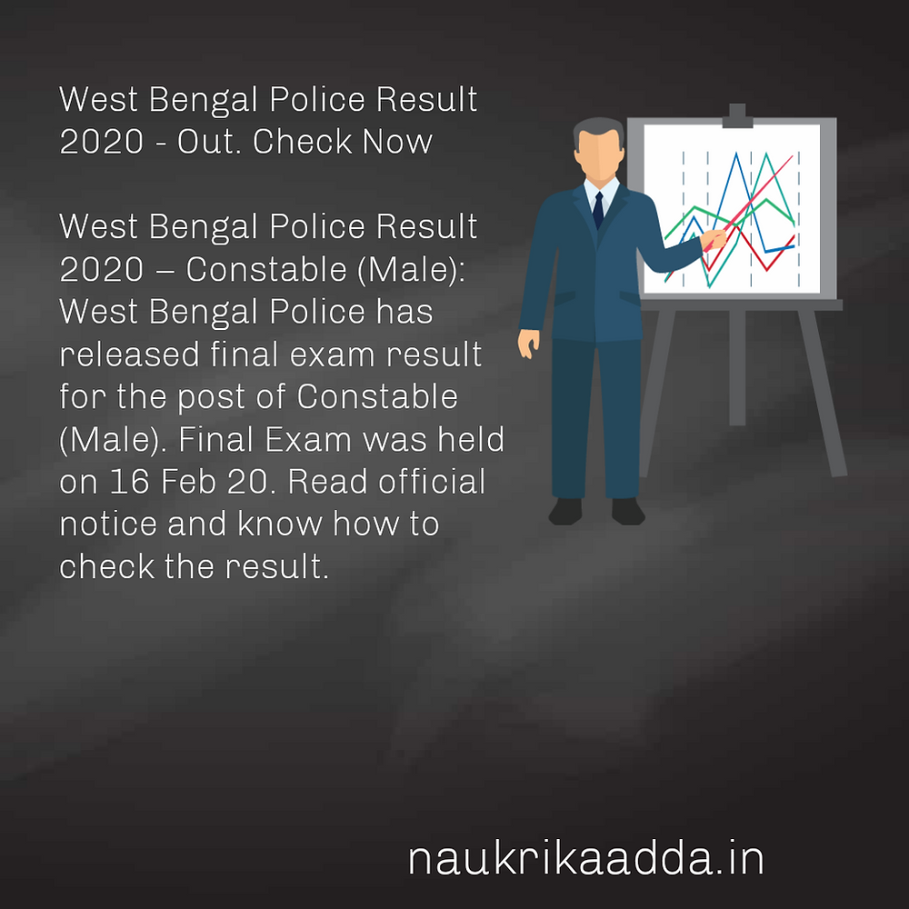 Result for West Bengal Police