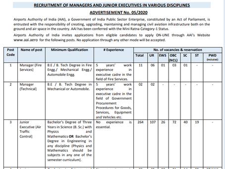 Airports Authority of India (AAI) Recruitment 2020: Various Vacancies