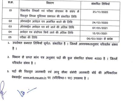 Madhya Pradesh (MP) Police Recruitment 2020: 4000 Constable Vacancies