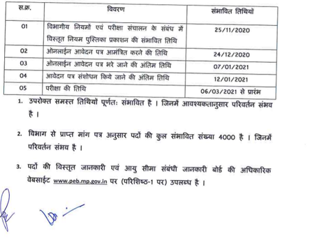 Madhya Pradesh (MP) Police Recruitment 2020: 4000 Constable Vacancies