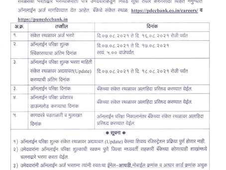 Pune District Central Cooperative Bank Recruitment 2021: 356 Vacancies