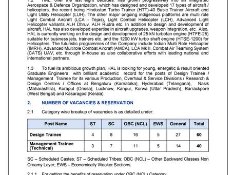 Hindustan Aeronautics Ltd (HAL) Recruitment 2021: 100 Vacancies