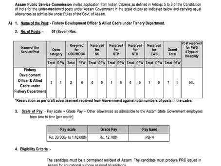 Assam Public Service Commission (Assam PSC) Recruitment 2021: 195 Posts