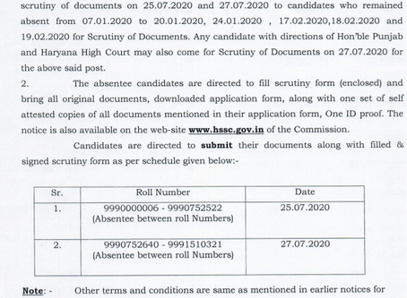 Haryana Staff Selection Commission (HSSC) - Clerk Scrutiny Dates for Absentees